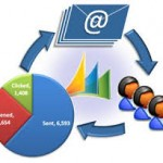 3 ways to measure your Email Marketing success